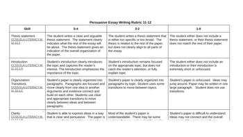 Beginning of the Year Writing Assessments for Grades 9-12