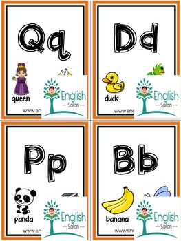 Beginning sound picture cards or Flashcards