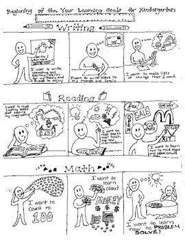 Beginning the Year Learning Goals for Kindergarten
