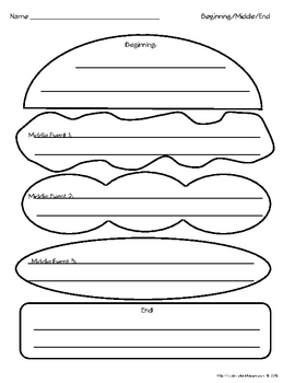 hamburger writing graphic organizer Help students write five-paragraph essays with a graphic organizer this printable is customizable tailor the pdf to your teaching needs by typing in the highlighted.