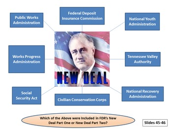 Progressive Era-Great Depression Unit & Resource Bundle PowerPoint
