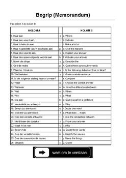 Afrikaans - Begrip: Inleiding