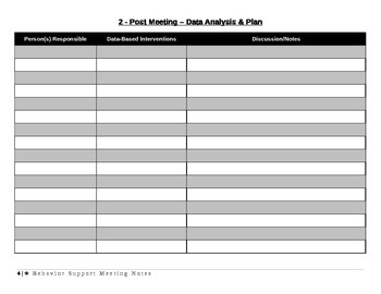 Behavior Support Team Action Plan Template