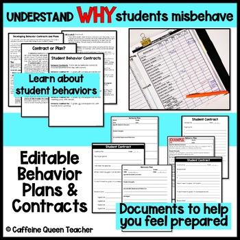 Behavior Intervention Plans and Behavior Management - EDITABLE Forms