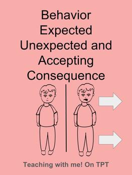 Behavior Accepting Consequences