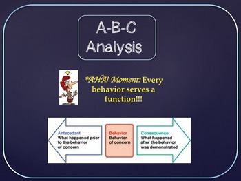 Professional Development: Behavior