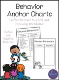 Behavior Anchor Charts - Back to School