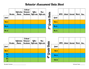 Behavior Assessment Data Sheets