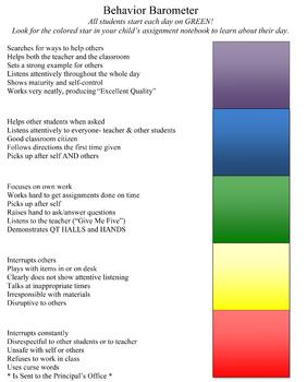 Behavior Barometer Example and Parent/Substitute Teacher Handout
