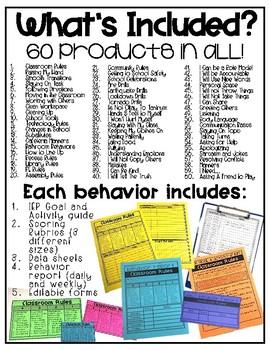 Behavior Basics Data Bundle