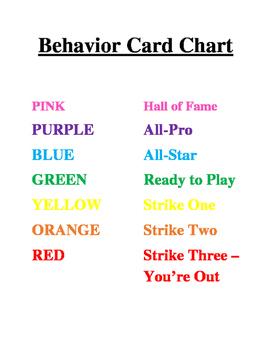 Behavior Card Chart