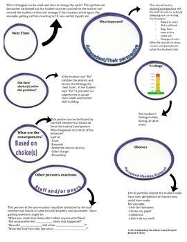 Behavior Changer Mapping Tool