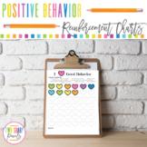 Positive Reinforcement Behavior Chart