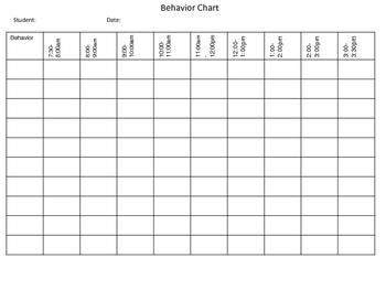 Behavior Chart