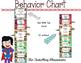 Editable Behavior Clip Chart {Super Hero}