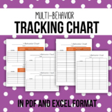 Behavior Chart: 4 target behaviors, 3 versions
