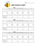 Behavior Chart / Bee-havior chart!