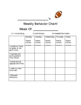 Behavior Chart (Boy)