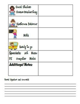 Behavior Chart-Boy or Girl-Template You Can Change!
