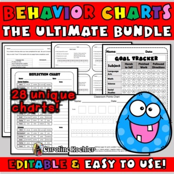 Behavior Chart Bundle: 28 Editable Sheets to Plan & Improve Behavior