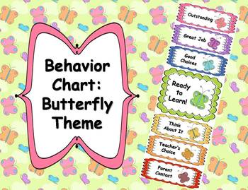 Behavior Clip Chart - Butterfly Theme