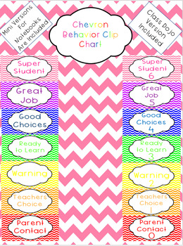 Behavior Chart-Chevron