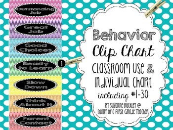Behavior Chart 'Chevron Themed'