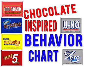Behavior Chart Chocolate Bar Inspired for Candyland Theme Classroom