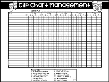 Behavior Chart {Clip Chart}