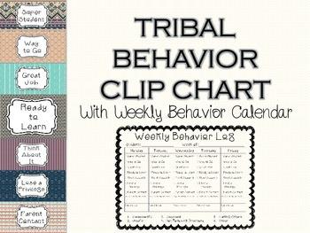 Behavior Chart - Clip Chart - Tribal