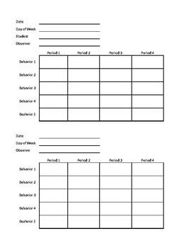 Behavior Chart Data Sheet - FBA and BSP