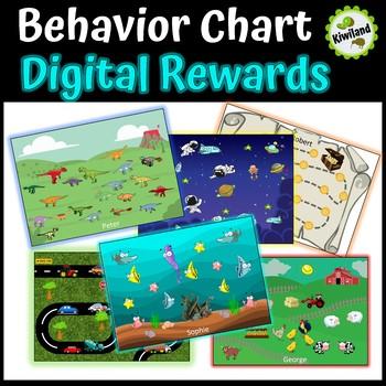 Behavior Chart - Digital Rewards - Positive Incentive Reinforcement System