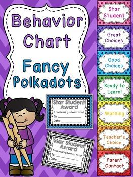 Glitter Polkadots Behavior Clip Chart