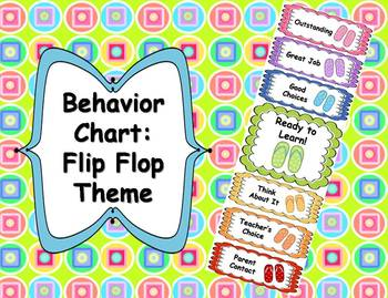 Behavior Clip Chart - Flip Flop Theme