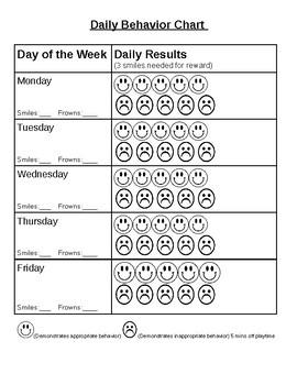 Behavior Chart For Home (editable)