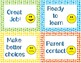 Behavior Chart - Grafica de Comportamiento