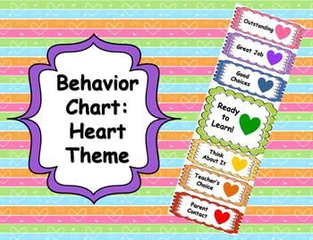 Behavior Clip Chart - Heart Theme