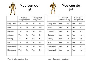 Behavior Chart Ironman
