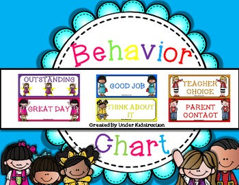 Behavior Chart; Melonheadz Clipart; Clip Chart