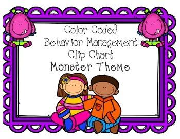 Behavior Clip Chart - Monster theme