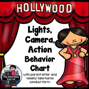 Behavior Clip Chart: Hollywood / Movie
