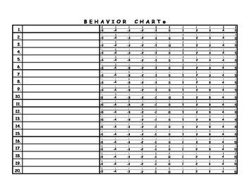 Behavior Chart Number Line Poster
