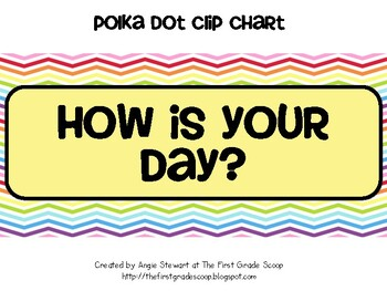 Behavior Chart - Polka Dot