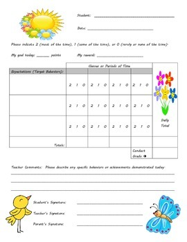 Behavior Chart - Spring Theme