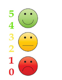 Behavior Chart Stop Light