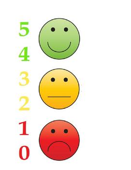 Behavior Chart Stop Light