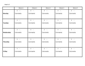 Behavior Chart (Weekly, Multiple Goals)