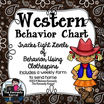 Classroom Rules: Best in the West {Western Theme}