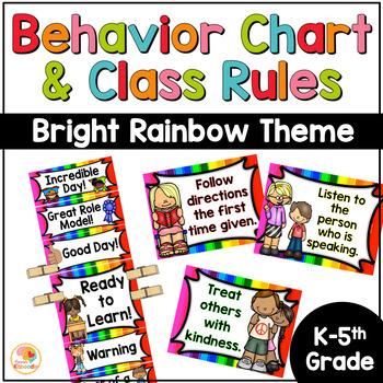 Behavior Chart and Classroom Rules - Bright Rainbow Theme