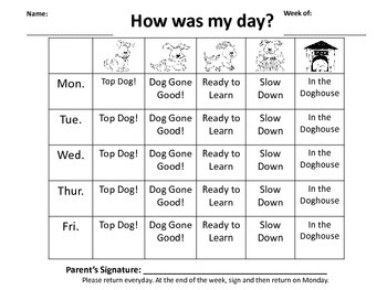 Behavior Chart and Forms (Polka Dot Dog)